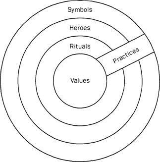 what defines a hero in different cultures 9-12 grade lesson plan: i need a superhero  argument is that heroes in all cultures share a pattern that is predictable and recogniz-  truly defines a hero.